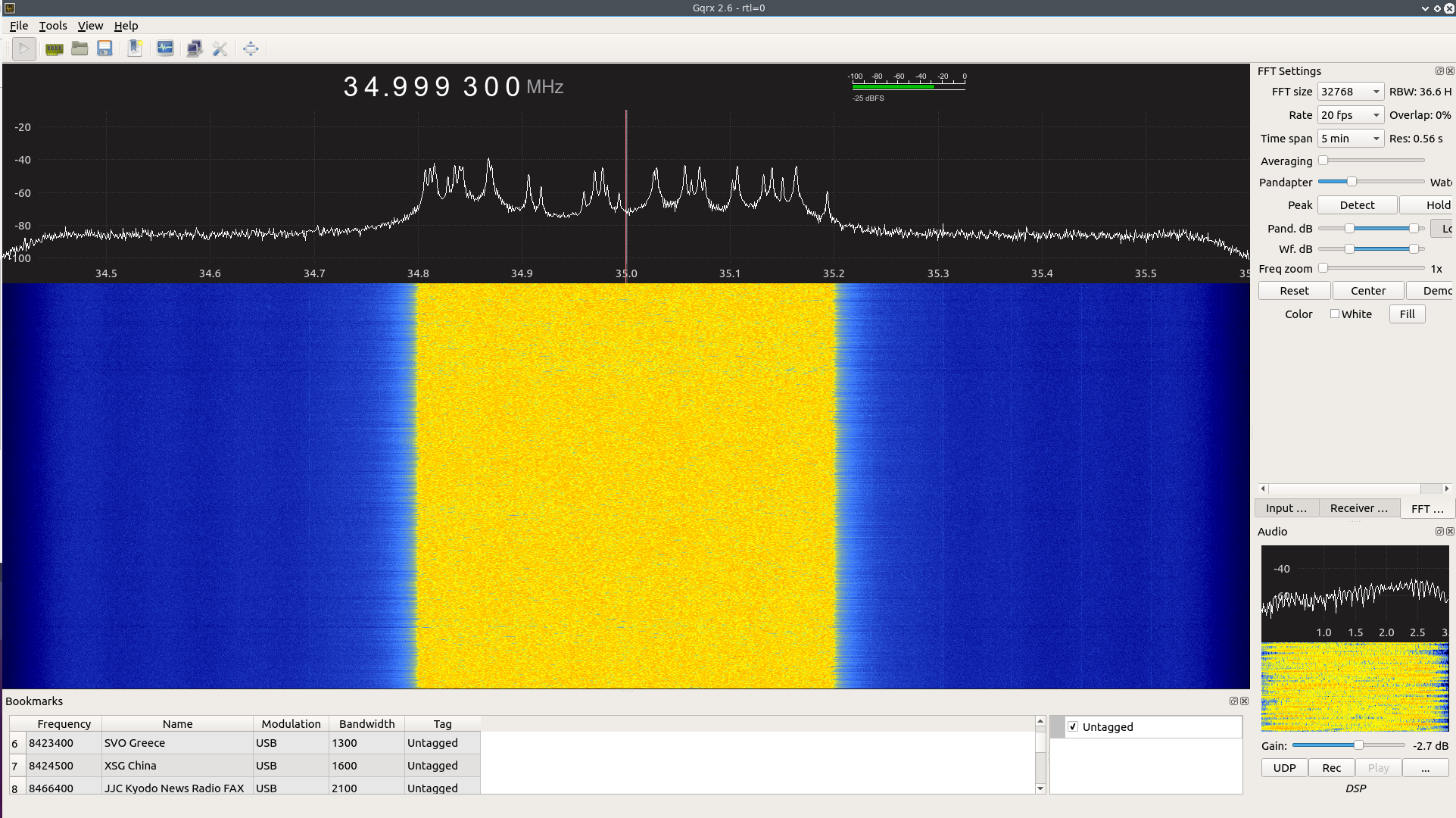 AD9851 - DDS Module Controller Library for Arduino (written